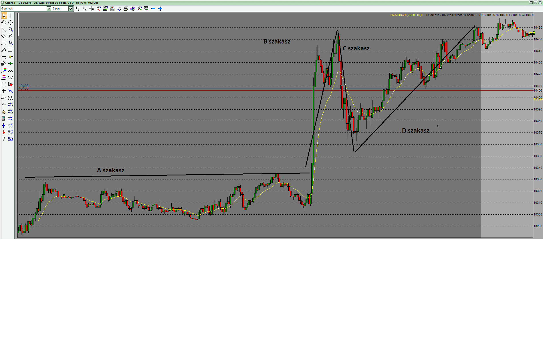 NFP 2010. 09. 03