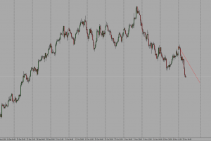 EUR/USD gap 2.